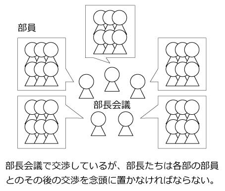 望月明彦氏による交渉学Web講座の画像